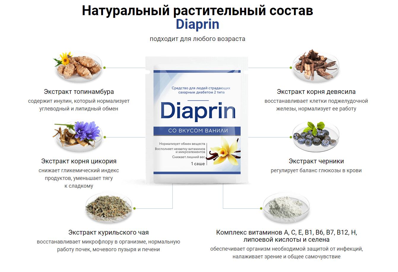 Диаприн – состав