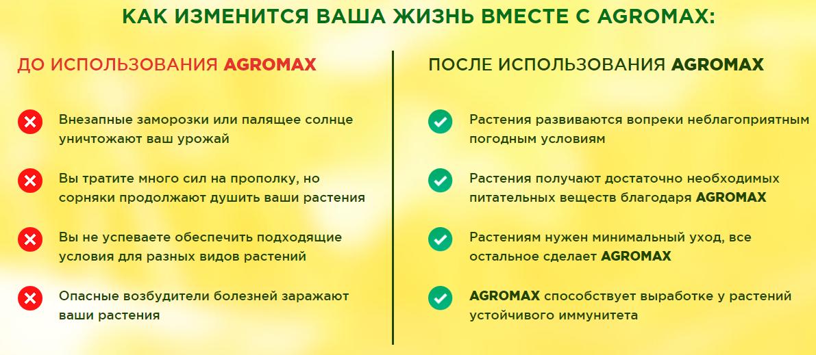 Агромакс – механизм действия