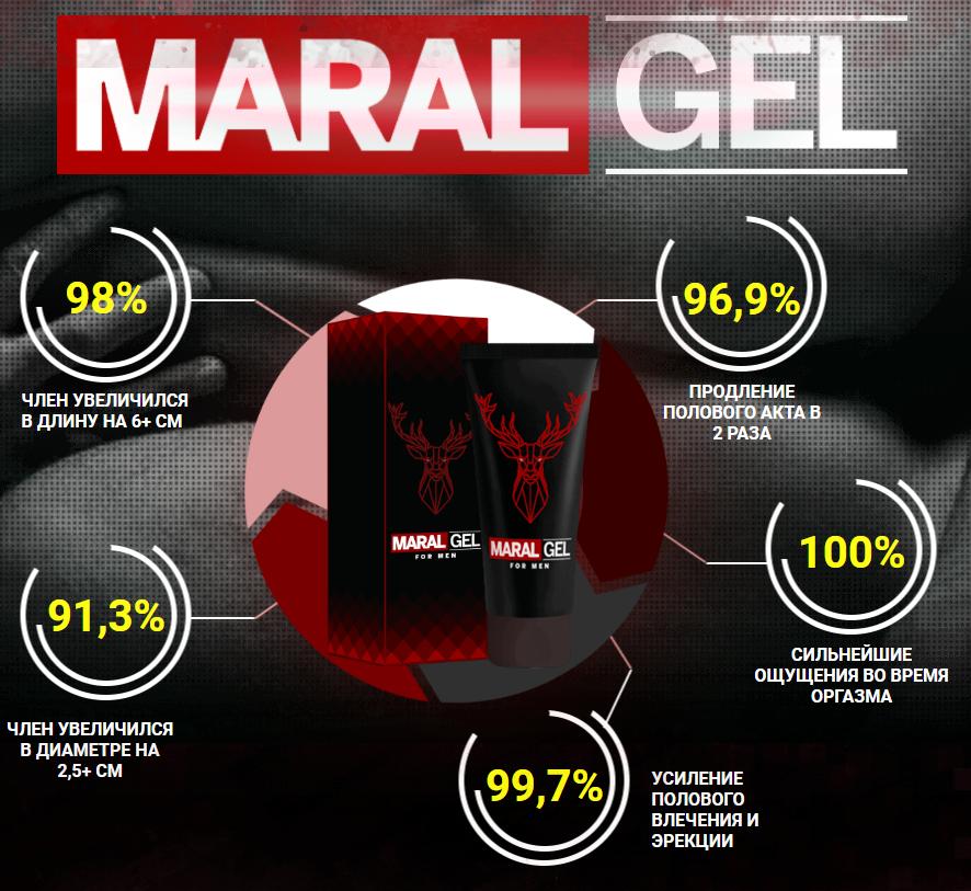 Марал гель – обзор