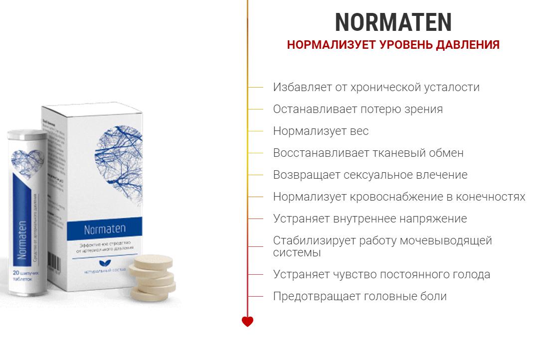 Норматен – механизм действия