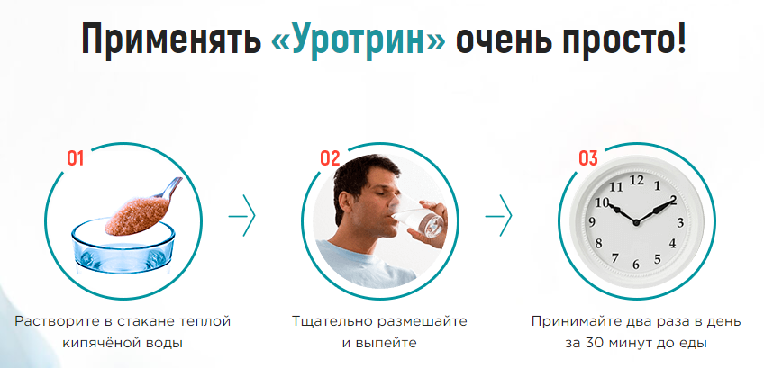 Уротрин – инструкция