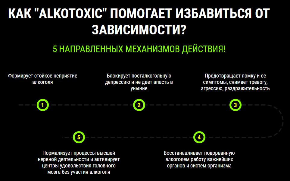 Алкотоксик – механизм действия