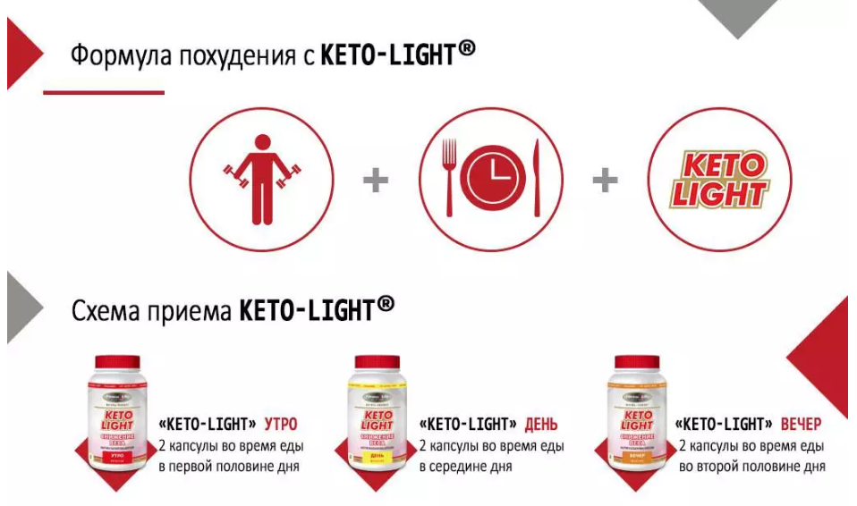 Keto Light – инструкция