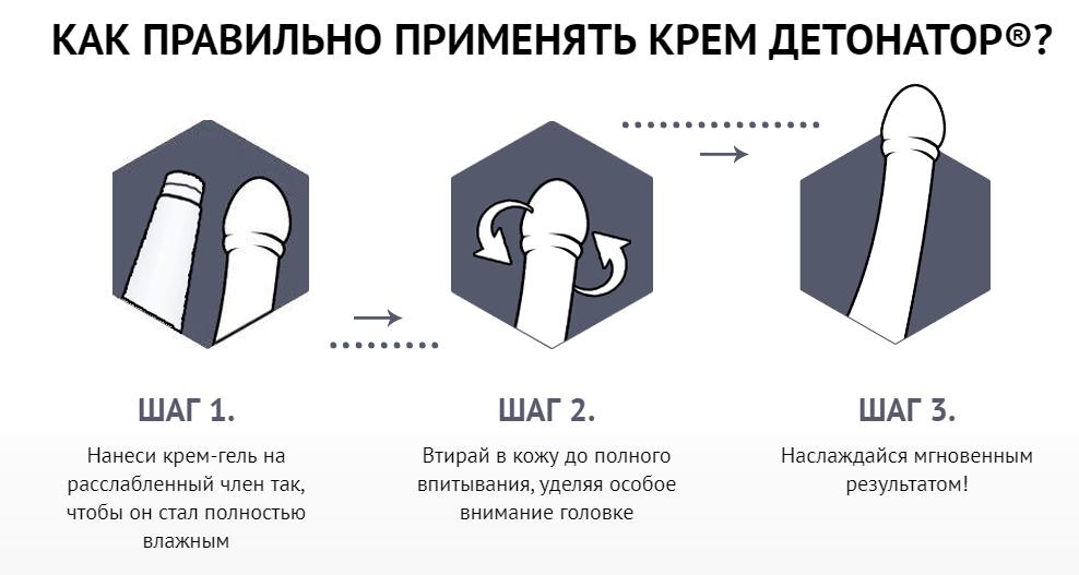 Крем-гель Детонатор – инструкция