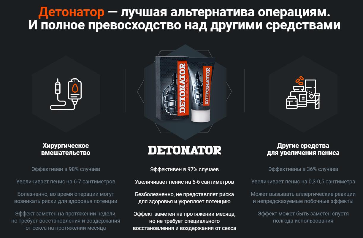 Крем-гель Детонатор – преимущества