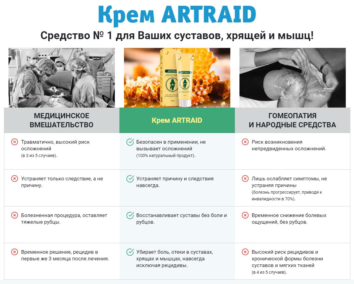 Артрейд – преимущества