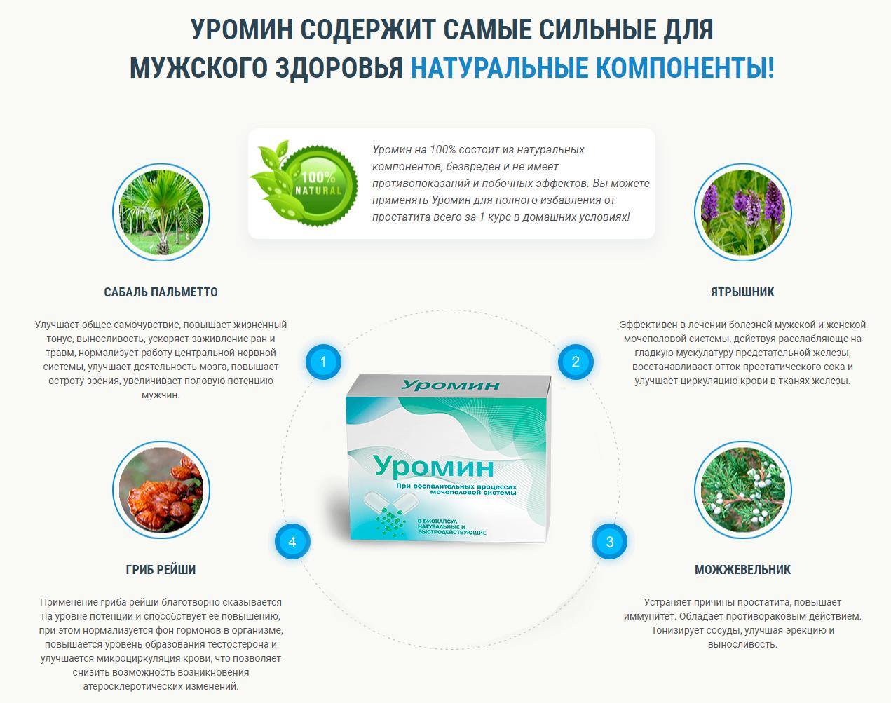 Уромин – состав