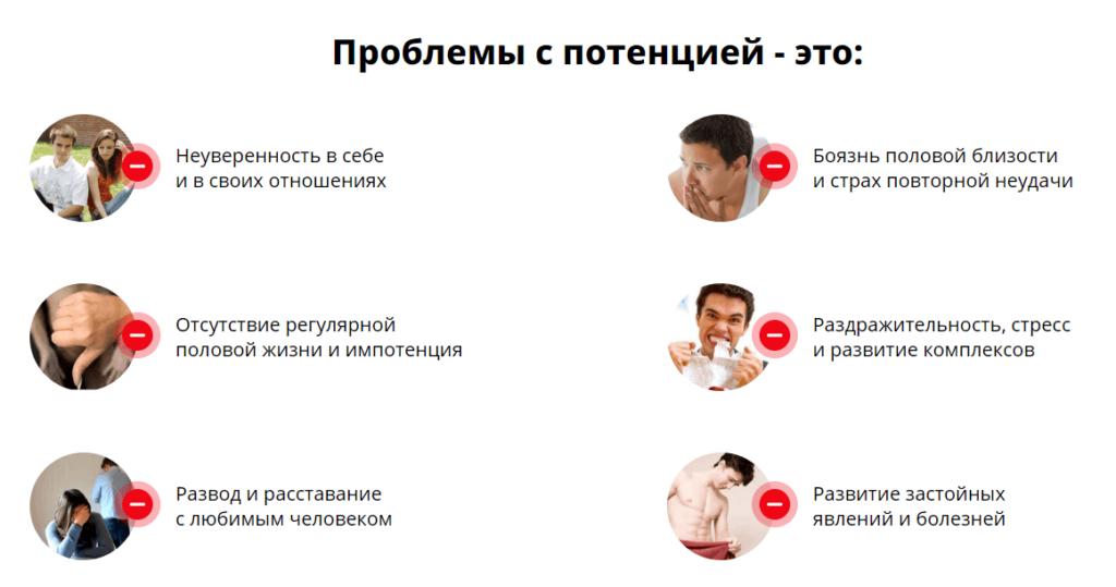 Симптомы эректильной функции