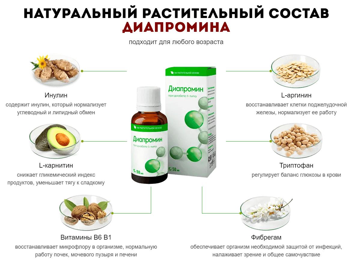 Состав Диапромина