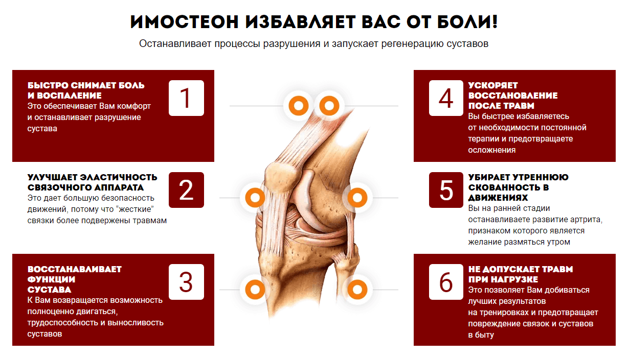 Imosteon – механизм действия
