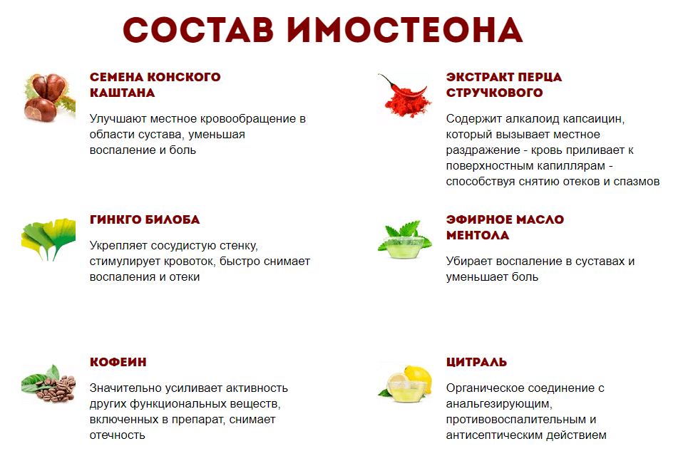 Imosteon – состав
