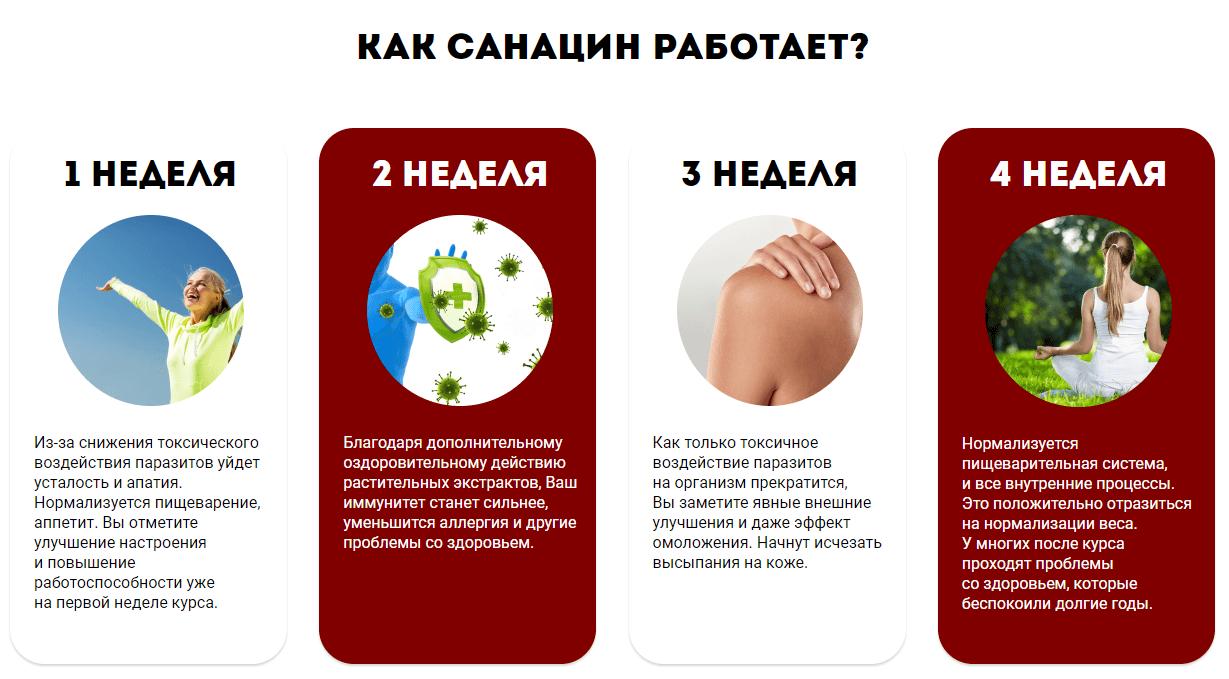 Санацин – механизм действия
