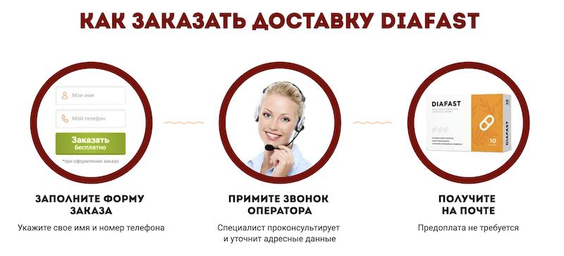 Процедура заказа Диафаста