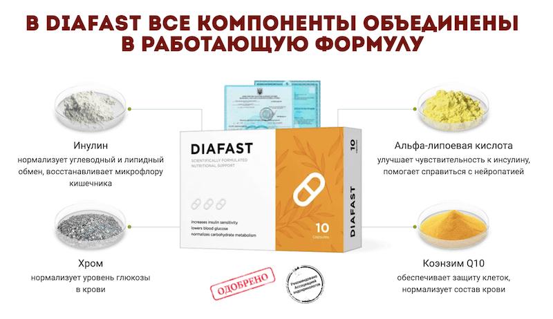 Состав Диафаста