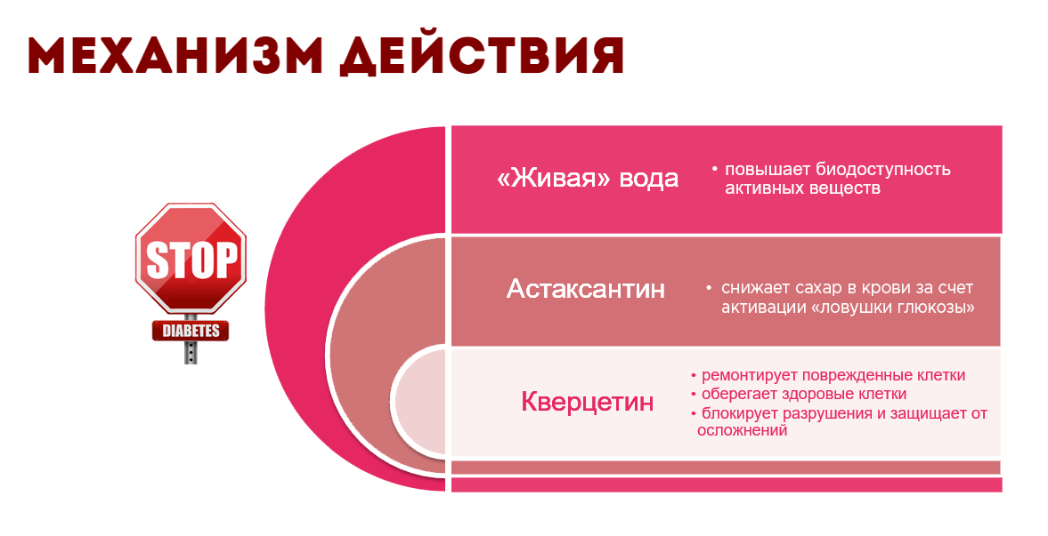 Мелькор – механизм действия